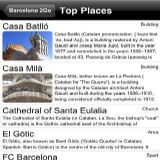 Download Barcelona 2Go Cell Phone Software
